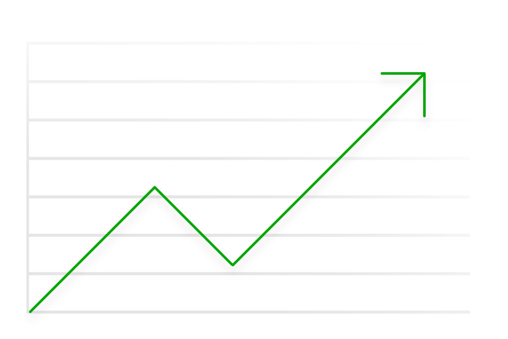 Virtual range growth